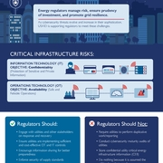 Infographic: Modernized Grids Can Increase Security Risks